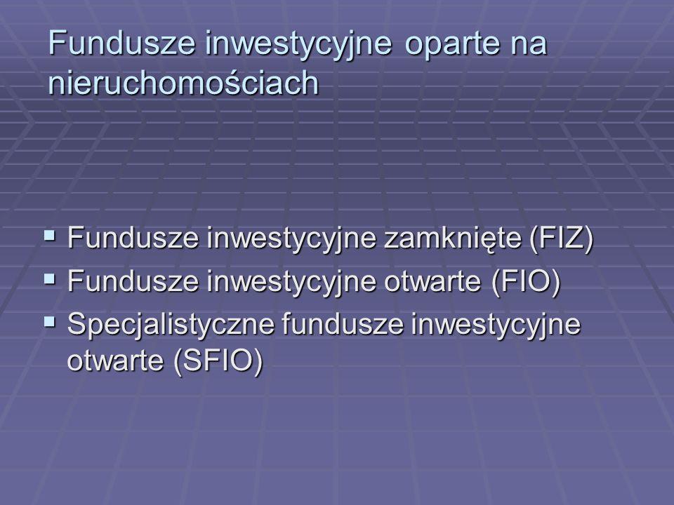Fundusze inwestycyjne oparte na nieruchomościach