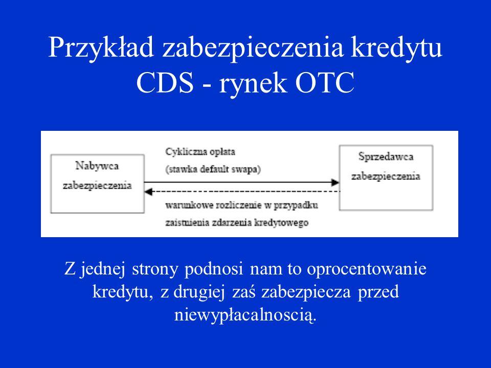 Przykład zabezpieczenia kredytu CDS - rynek OTC