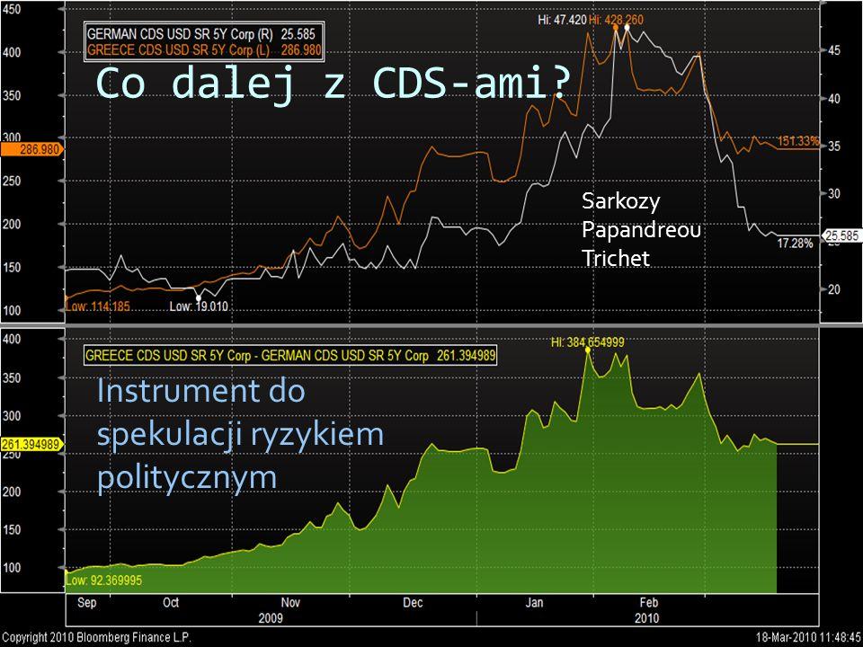 Co dalej z CDS-ami Instrument do spekulacji ryzykiem politycznym