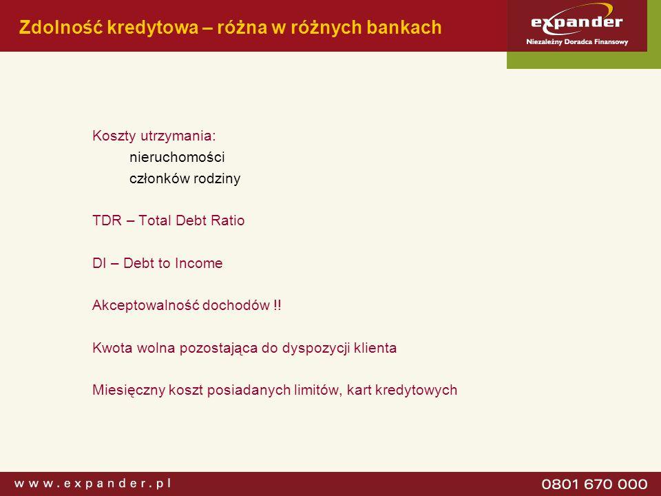 Zdolność kredytowa – różna w różnych bankach
