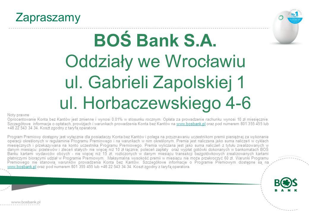 ul. Gabrieli Zapolskiej 1