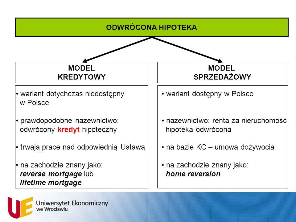 ODWRÓCONA HIPOTEKA MODEL. KREDYTOWY. MODEL. SPRZEDAŻOWY. wariant dotychczas niedostępny. w Polsce.