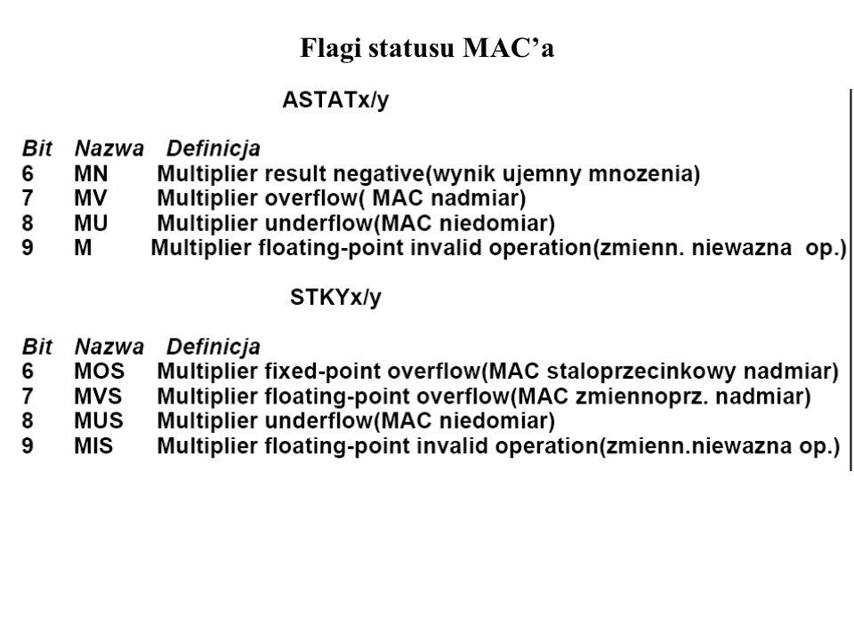 Flagi statusu MAC'a