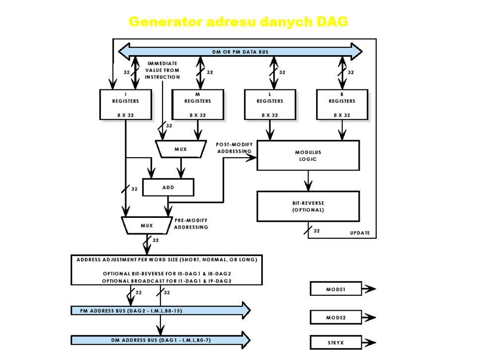 Generator adresu danych DAG