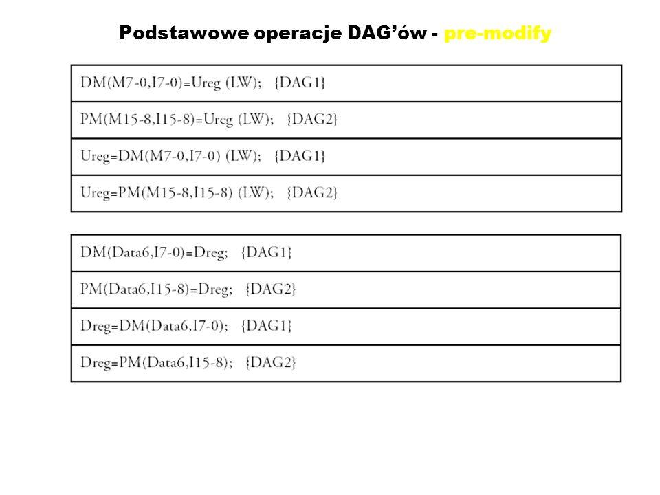 Podstawowe operacje DAG'ów - pre-modify