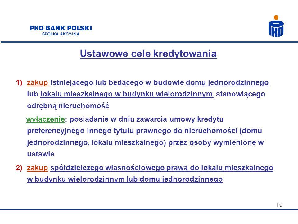 Ustawowe cele kredytowania
