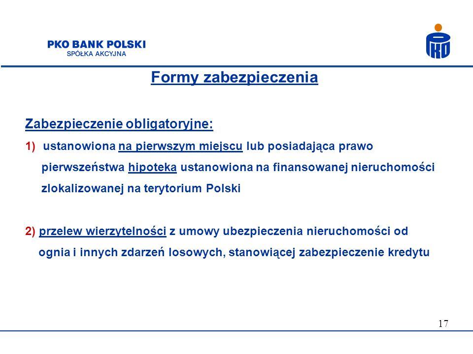 Formy zabezpieczenia Zabezpieczenie obligatoryjne: