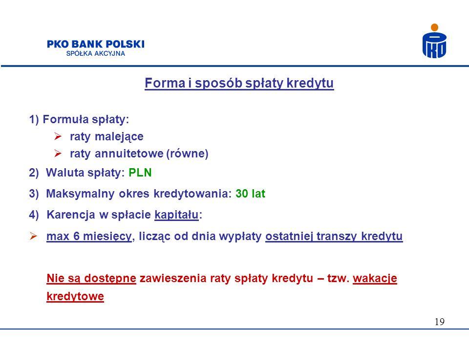 Forma i sposób spłaty kredytu