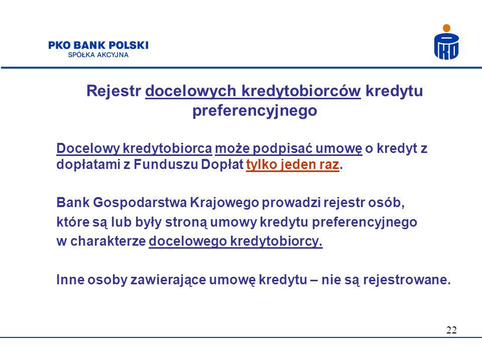 Rejestr docelowych kredytobiorców kredytu preferencyjnego