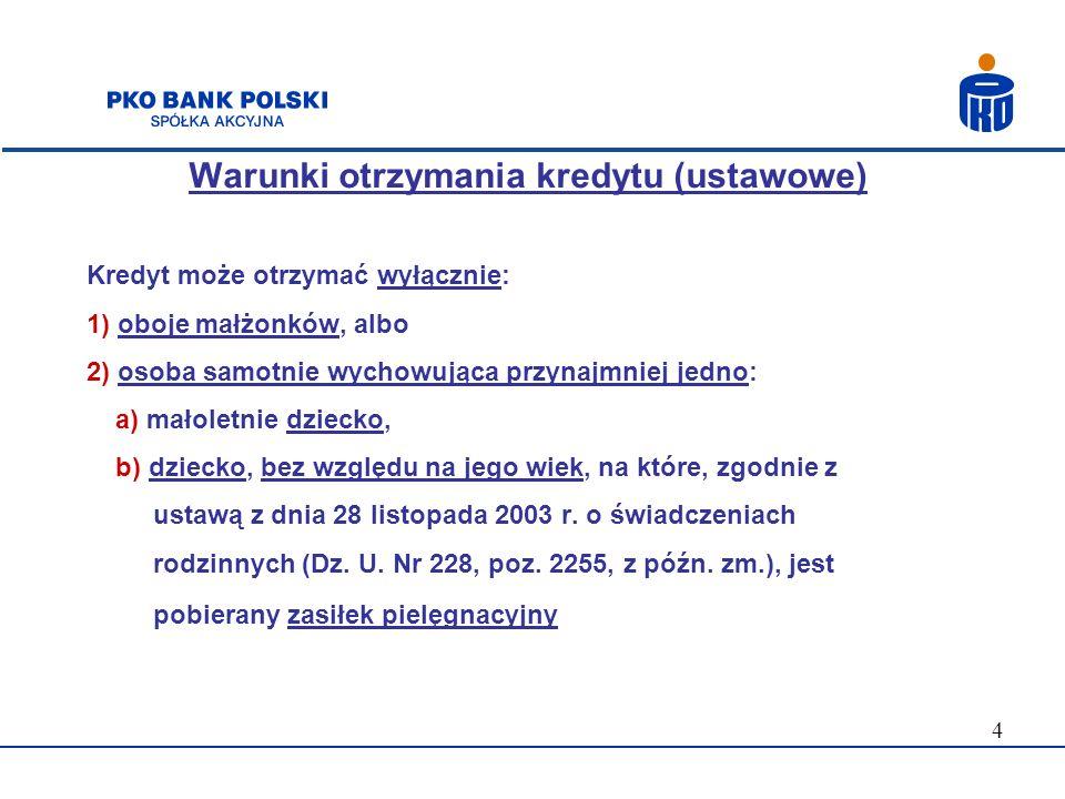 Warunki otrzymania kredytu (ustawowe)