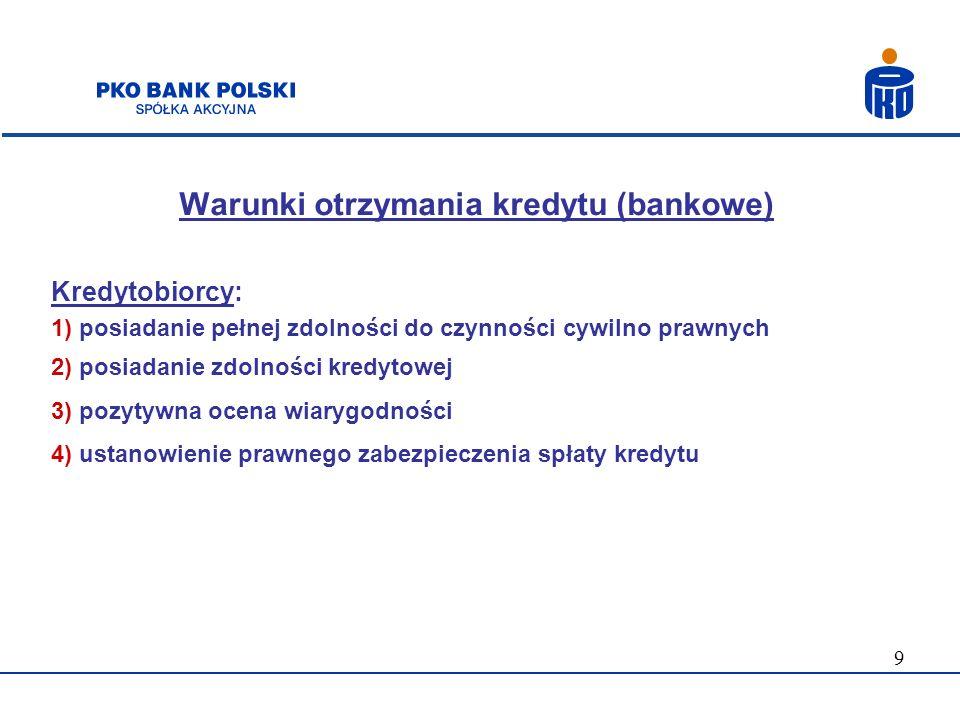 Warunki otrzymania kredytu (bankowe)