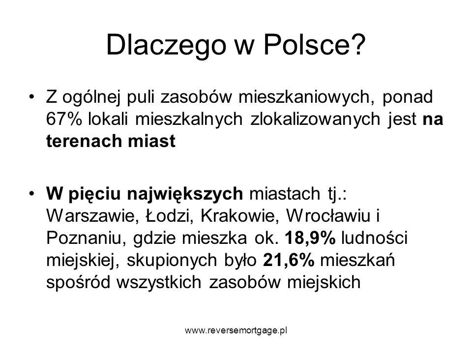 Dlaczego w Polsce Z ogólnej puli zasobów mieszkaniowych, ponad 67% lokali mieszkalnych zlokalizowanych jest na terenach miast.
