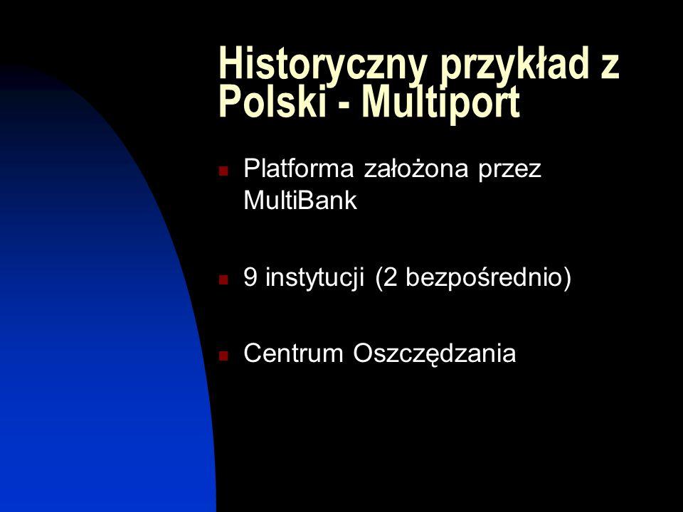 Historyczny przykład z Polski - Multiport