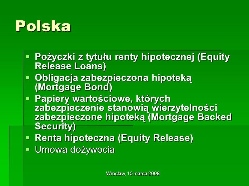 Polska Pożyczki z tytułu renty hipotecznej (Equity Release Loans)