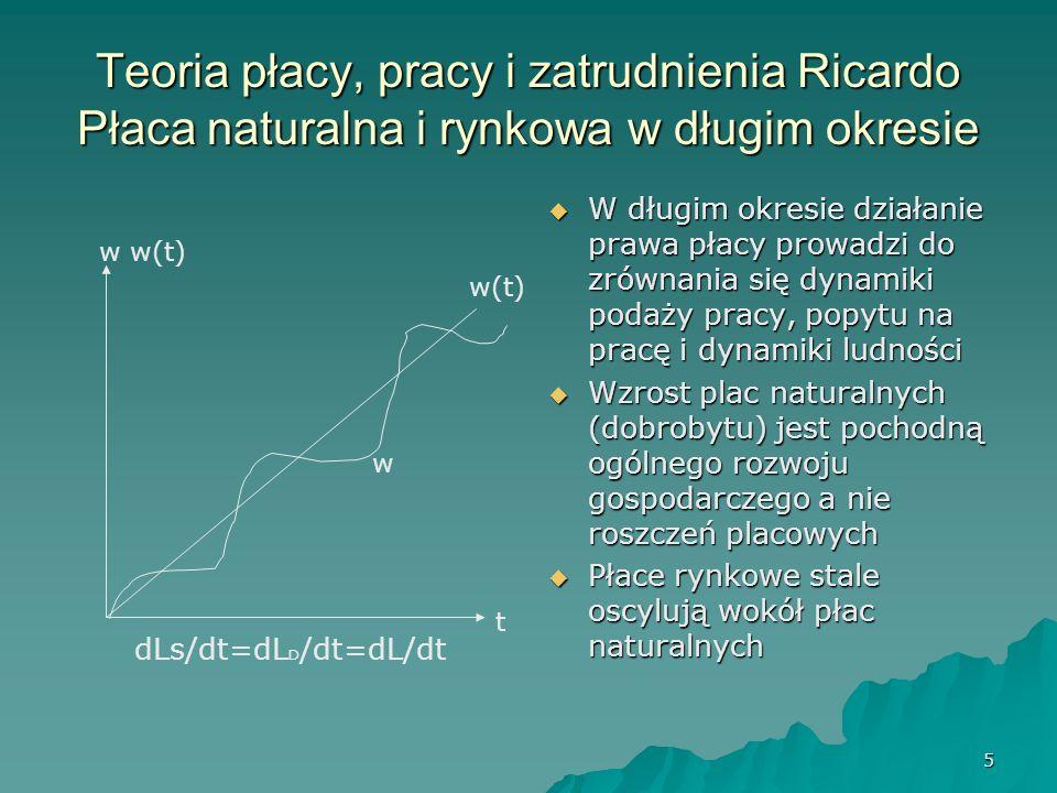 Teoria płacy, pracy i zatrudnienia Ricardo Płaca naturalna i rynkowa w długim okresie