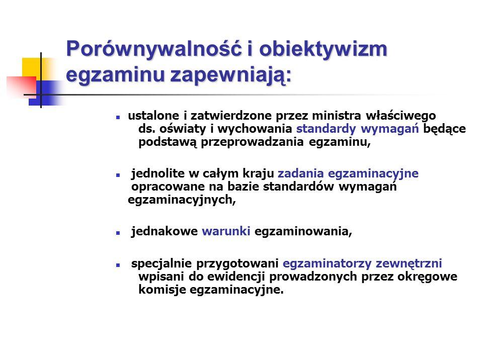 Porównywalność i obiektywizm egzaminu zapewniają: