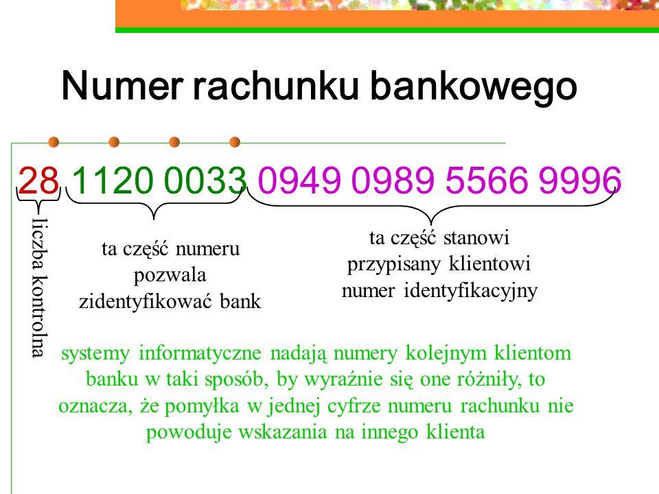Numer rachunku bankowego