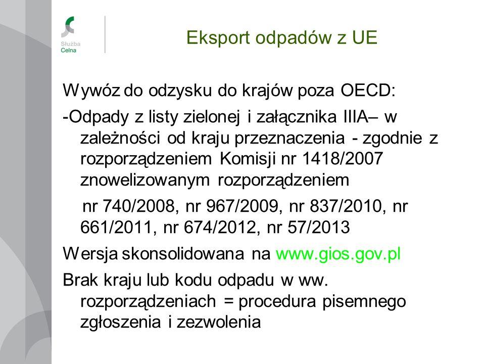 Eksport odpadów z UE Wywóz do odzysku do krajów poza OECD: