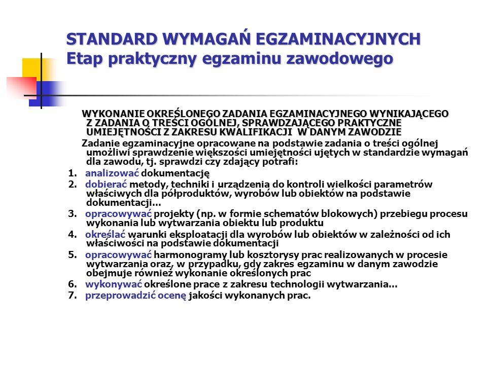STANDARD WYMAGAŃ EGZAMINACYJNYCH Etap praktyczny egzaminu zawodowego