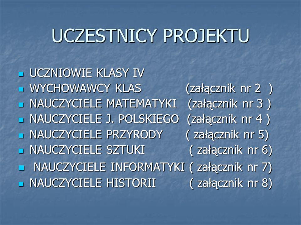 UCZESTNICY PROJEKTU NAUCZYCIELE INFORMATYKI ( załącznik nr 7)