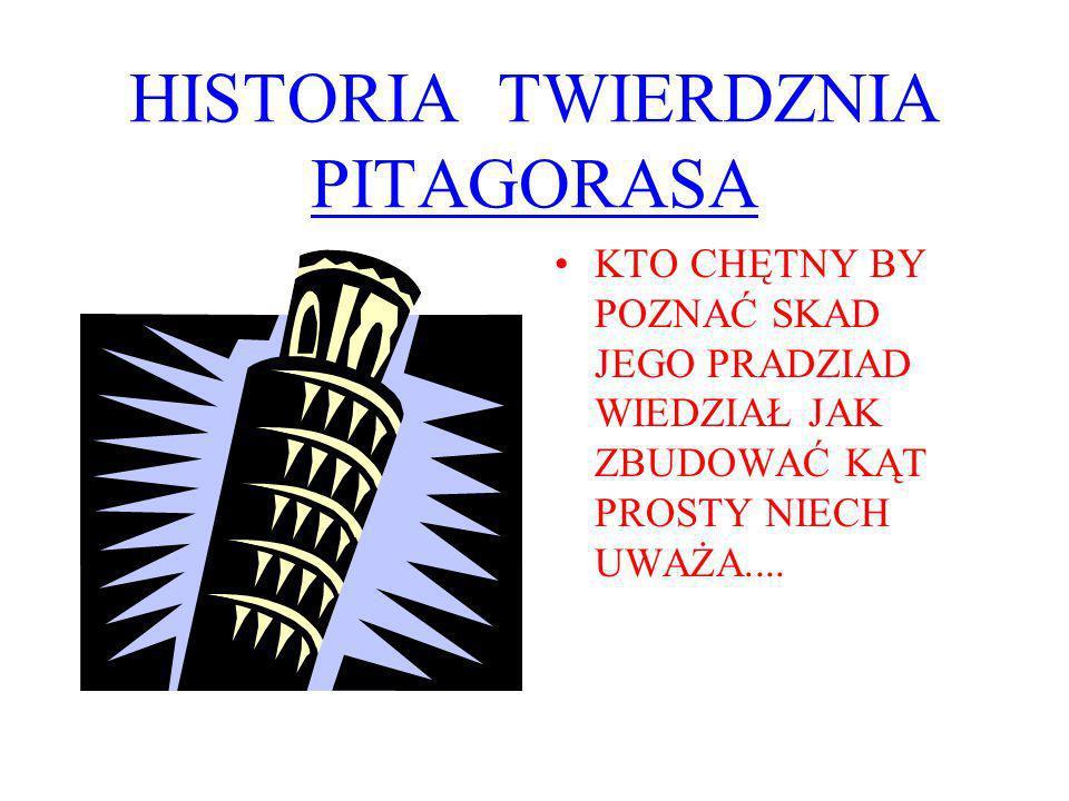 HISTORIA TWIERDZNIA PITAGORASA