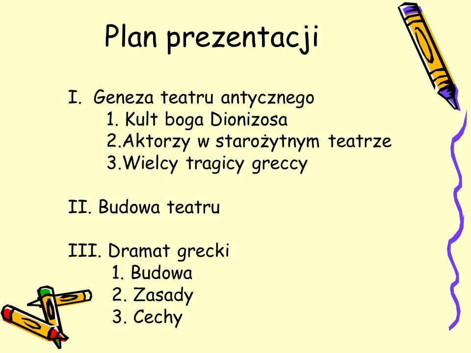 Plan prezentacji I. Geneza teatru antycznego 1. Kult boga Dionizosa