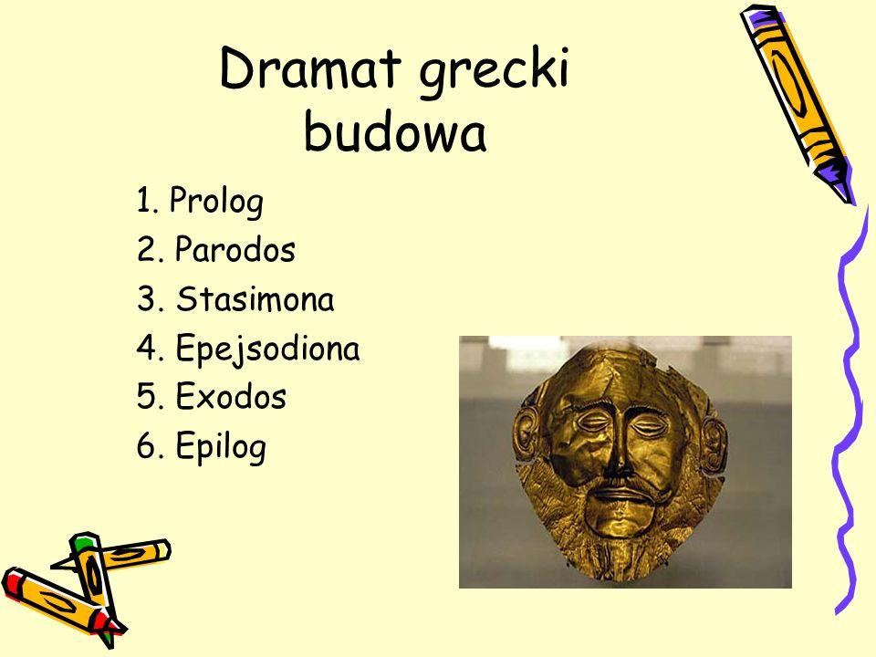 Dramat grecki budowa 1. Prolog 2. Parodos 3. Stasimona 4. Epejsodiona