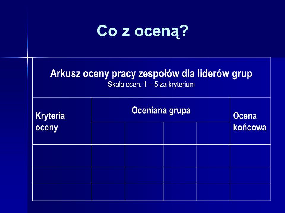 Arkusz oceny pracy zespołów dla liderów grup