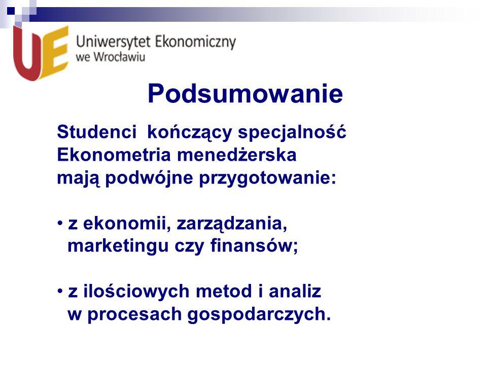 Podsumowanie Studenci kończący specjalność Ekonometria menedżerska