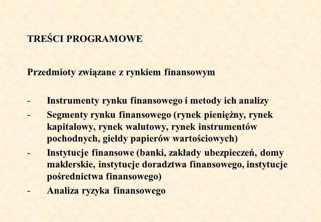 TREŚCI PROGRAMOWE Przedmioty związane z rynkiem finansowym. Instrumenty rynku finansowego i metody ich analizy.