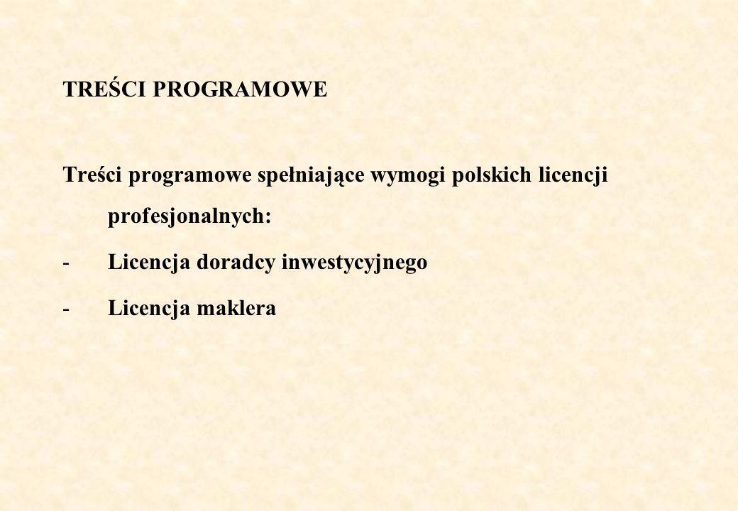 TREŚCI PROGRAMOWE Treści programowe spełniające wymogi polskich licencji profesjonalnych: Licencja doradcy inwestycyjnego.