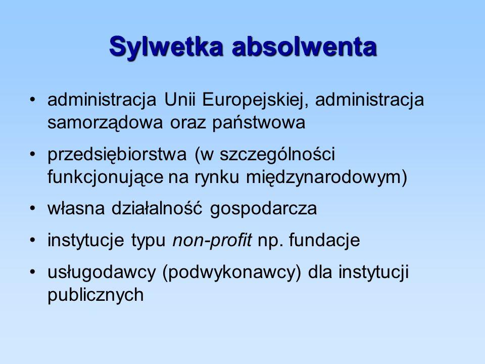 Sylwetka absolwenta administracja Unii Europejskiej, administracja samorządowa oraz państwowa.