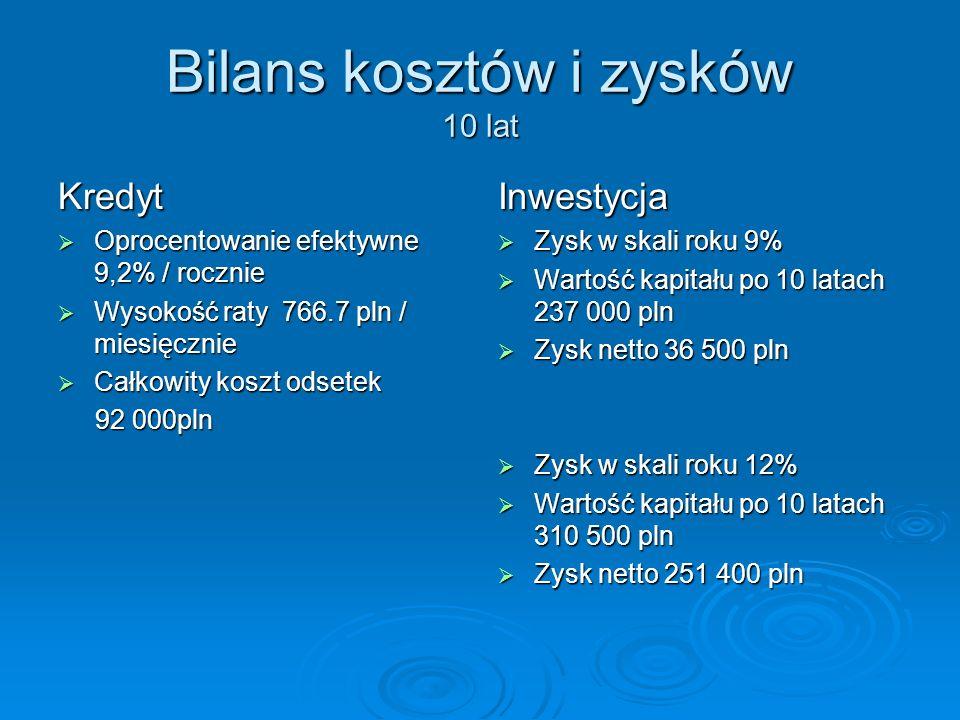 Bilans kosztów i zysków 10 lat