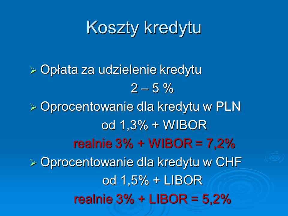 Koszty kredytu Opłata za udzielenie kredytu 2 – 5 %