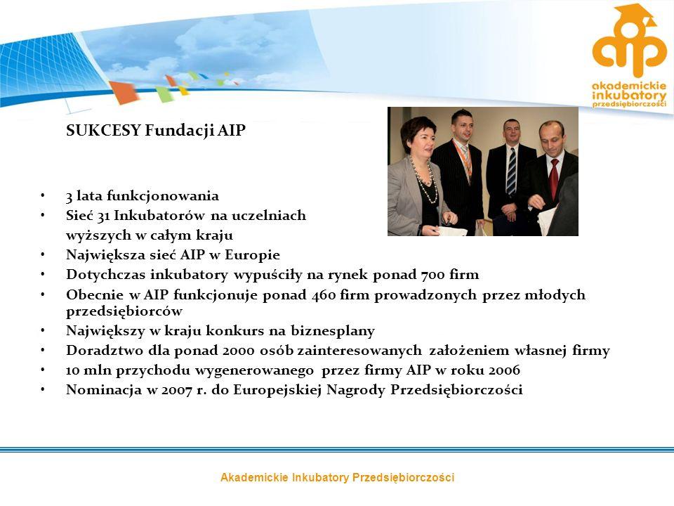 SUKCESY Fundacji AIP 3 lata funkcjonowania