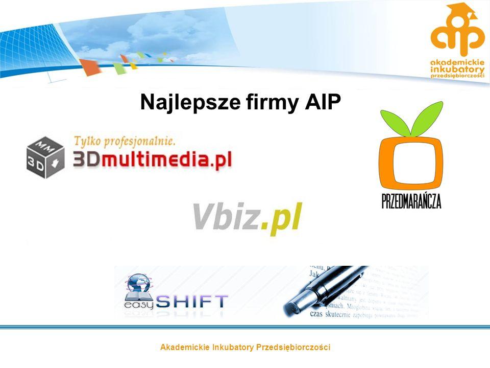 Najlepsze firmy AIP