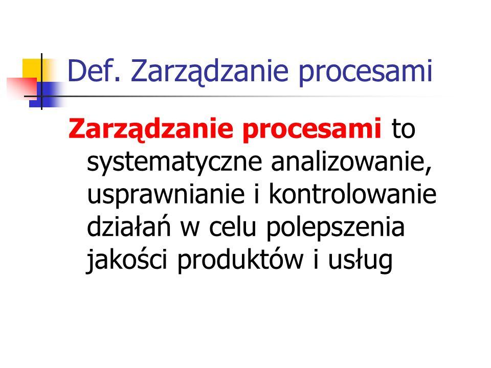 Def. Zarządzanie procesami