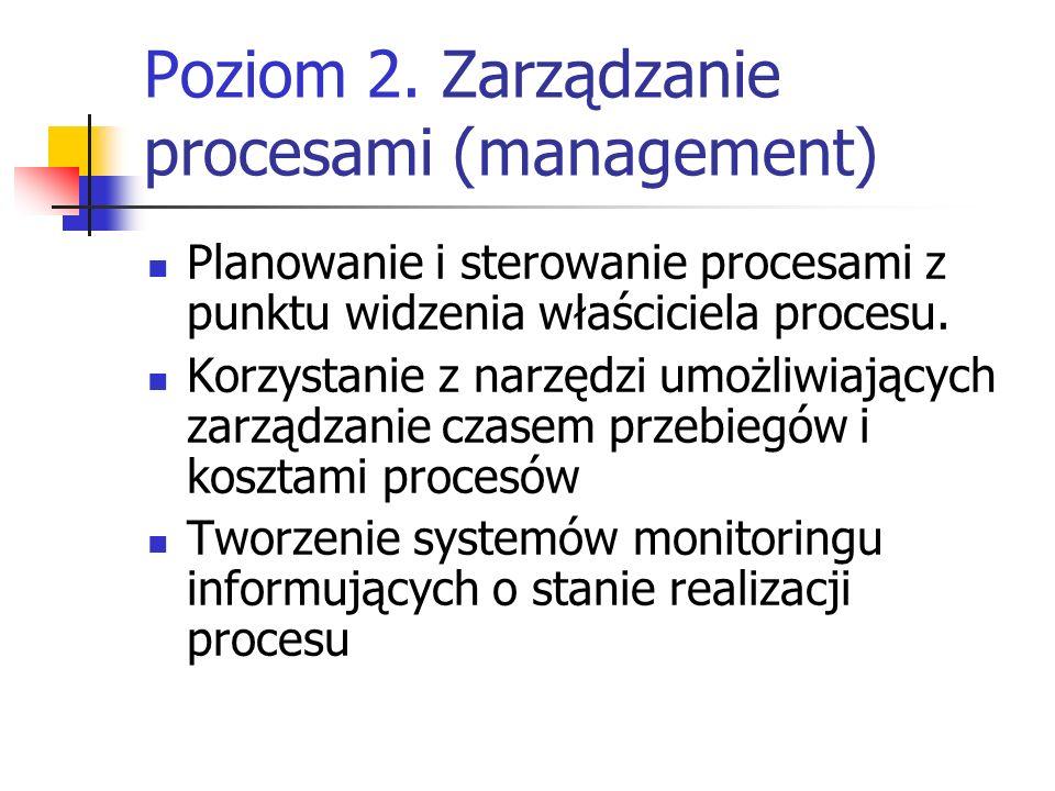 Poziom 2. Zarządzanie procesami (management)