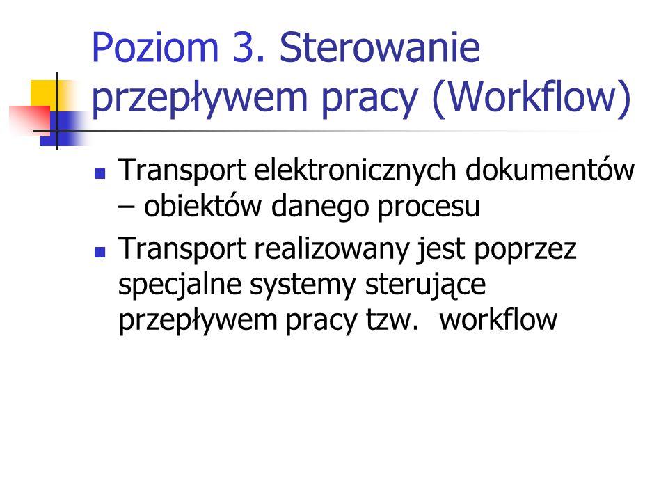 Poziom 3. Sterowanie przepływem pracy (Workflow)