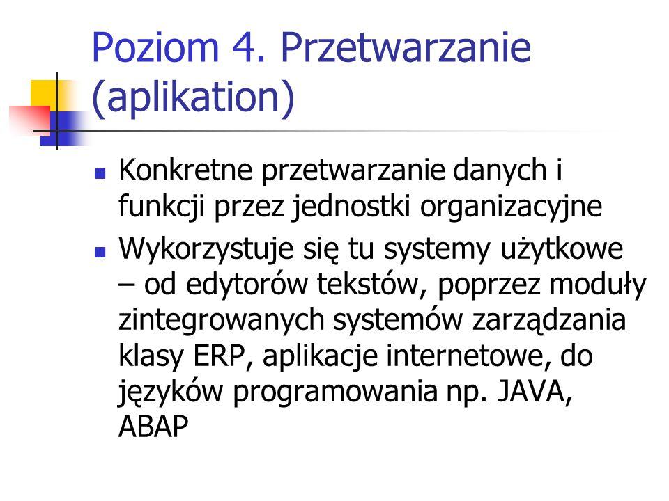 Poziom 4. Przetwarzanie (aplikation)