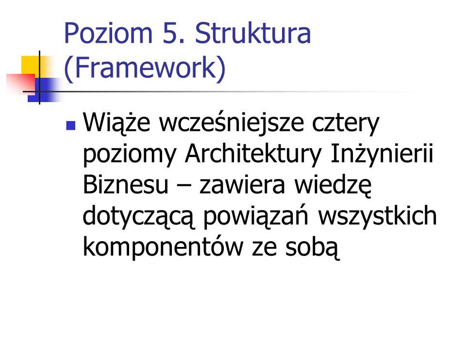 Poziom 5. Struktura (Framework)