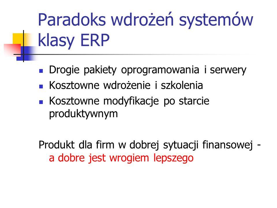 Paradoks wdrożeń systemów klasy ERP