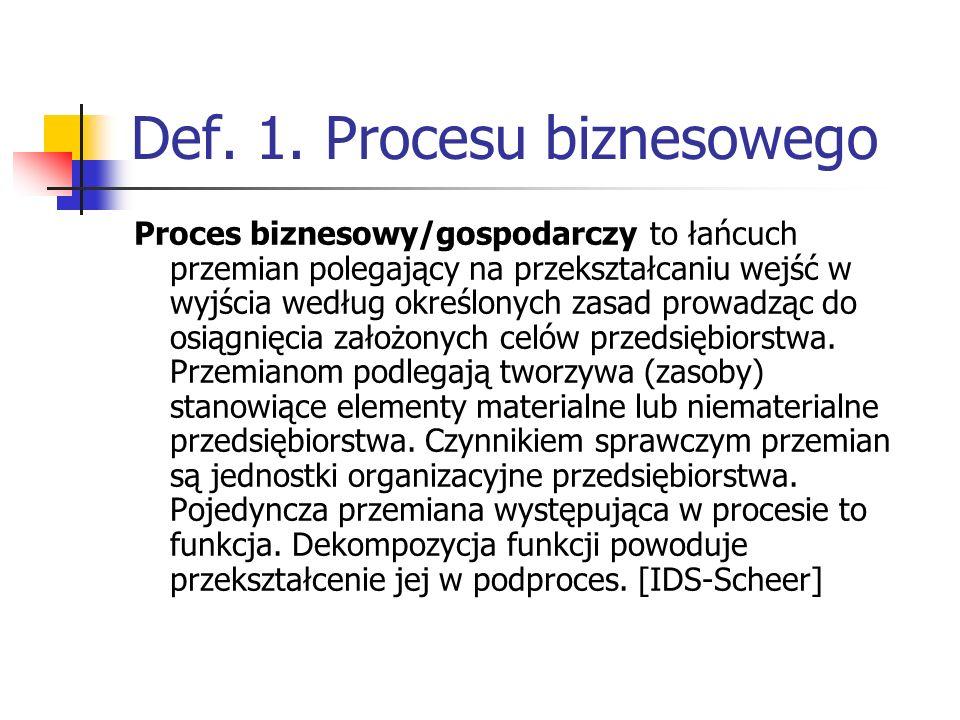 Def. 1. Procesu biznesowego