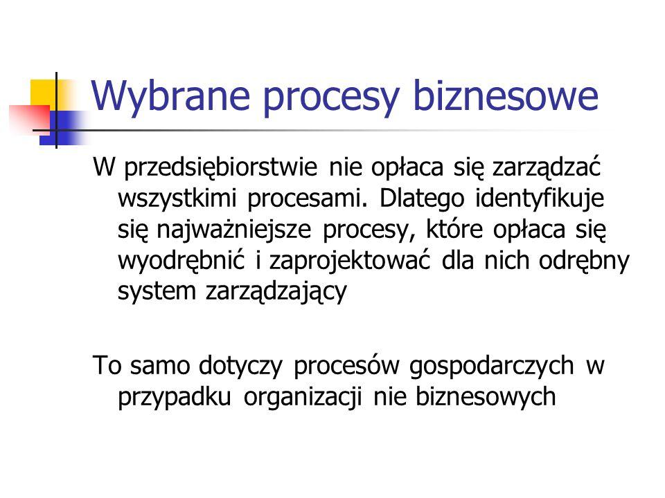 Wybrane procesy biznesowe