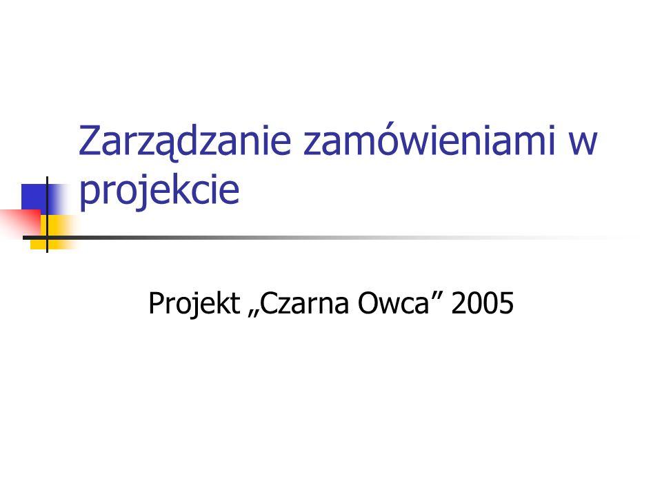 Zarządzanie zamówieniami w projekcie