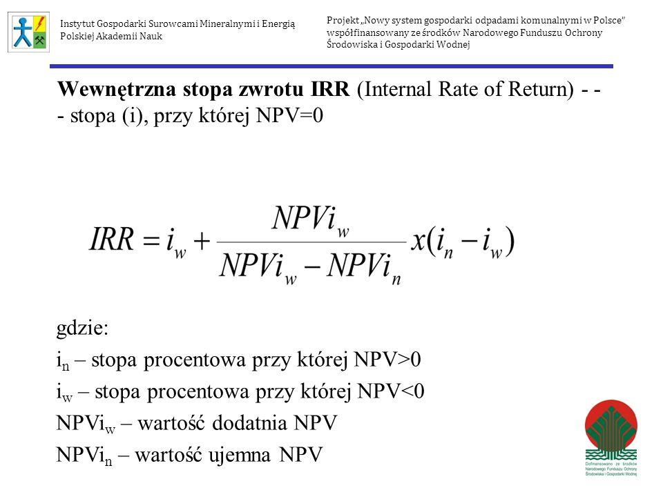 in – stopa procentowa przy której NPV>0