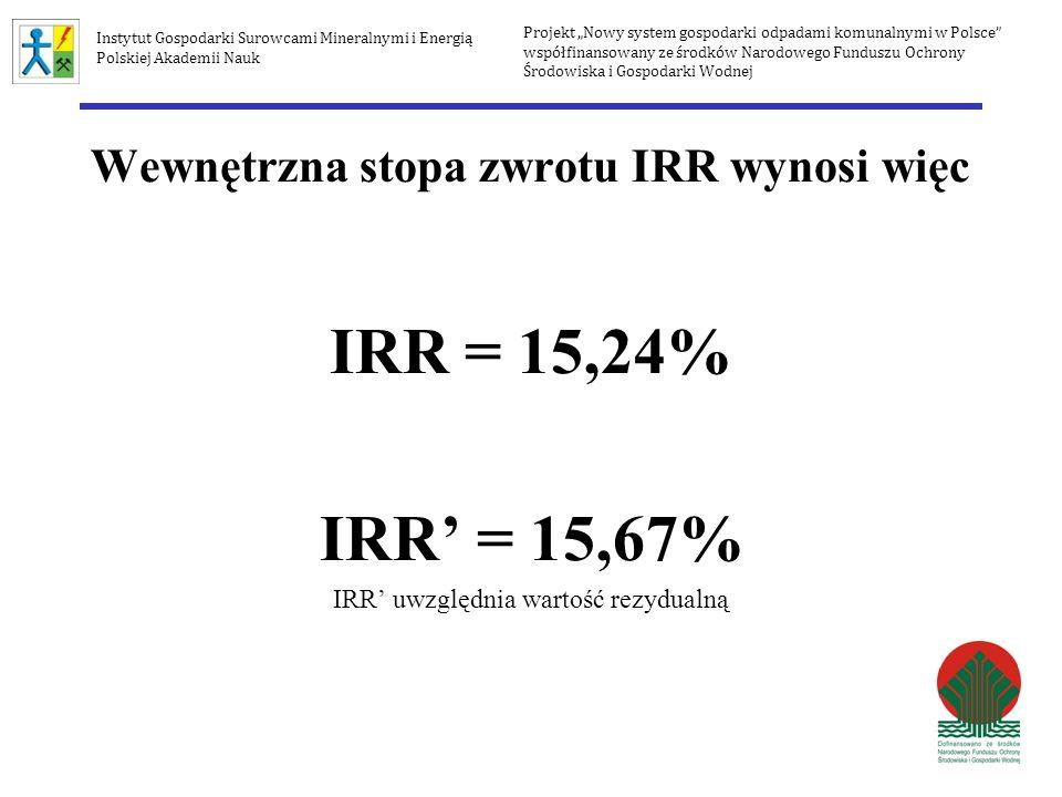 IRR' uwzględnia wartość rezydualną