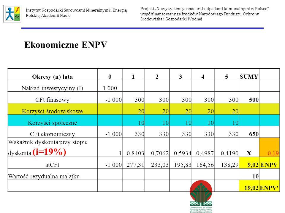 Ekonomiczne ENPV Okresy (n) lata 1 2 3 4 5 SUMY