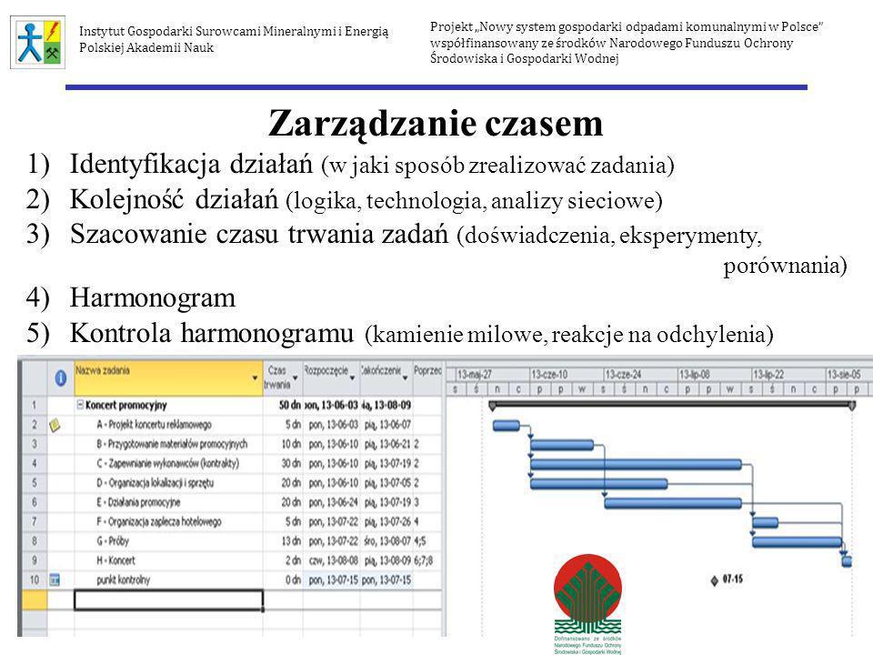 Instytut Gospodarki Surowcami Mineralnymi i Energią Polskiej Akademii Nauk