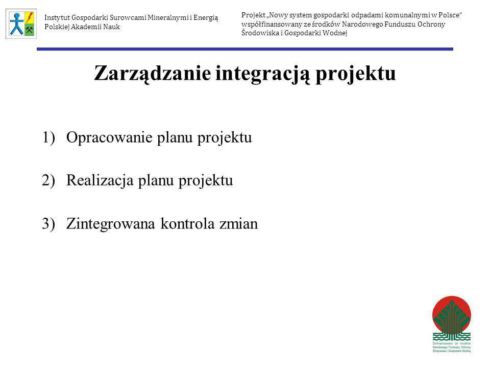 Zarządzanie integracją projektu